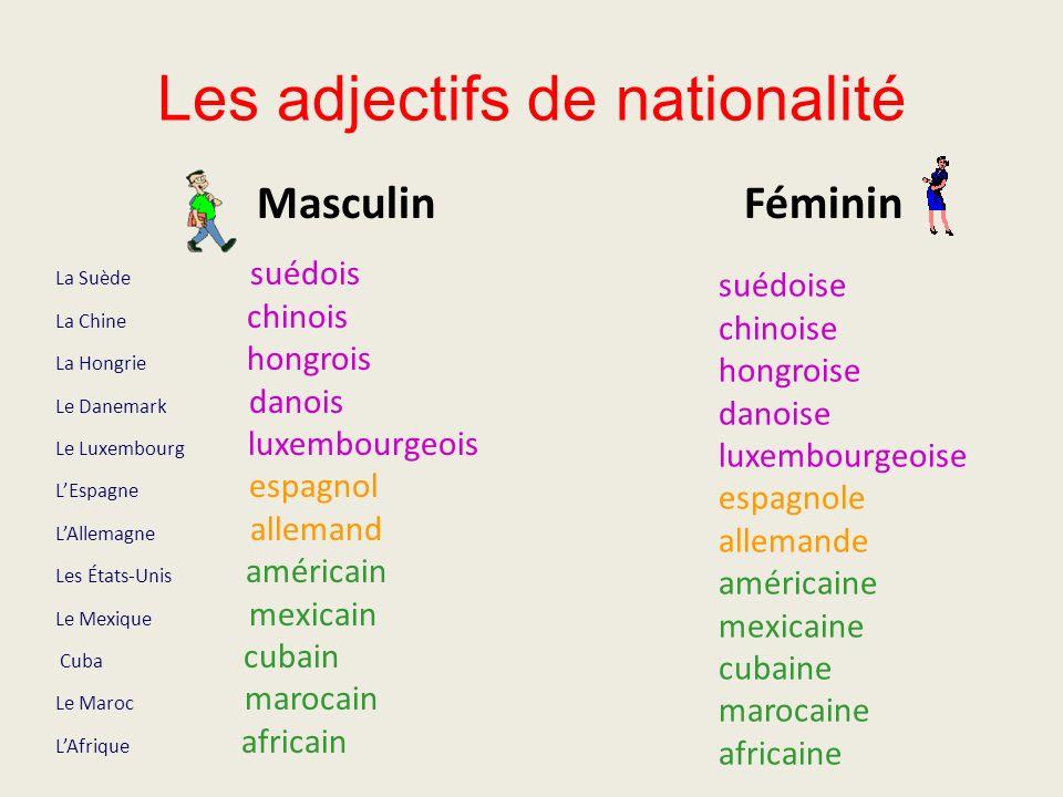 Les adjectifs de nationalité Masculin Féminin La Suède suédois La Chine chinois La Hongrie hongrois Le Danemark danois Le Luxembourg luxembourgeois LE