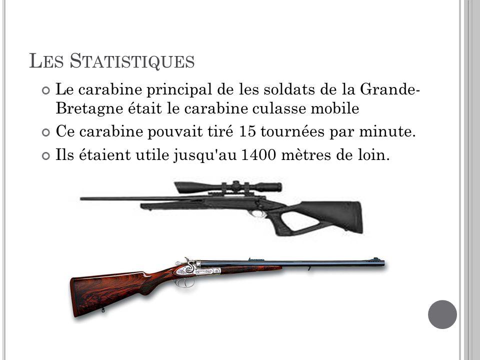 Le carabine principal de les soldats de la Grande- Bretagne était le carabine culasse mobile Ce carabine pouvait tiré 15 tournées par minute. Ils étai
