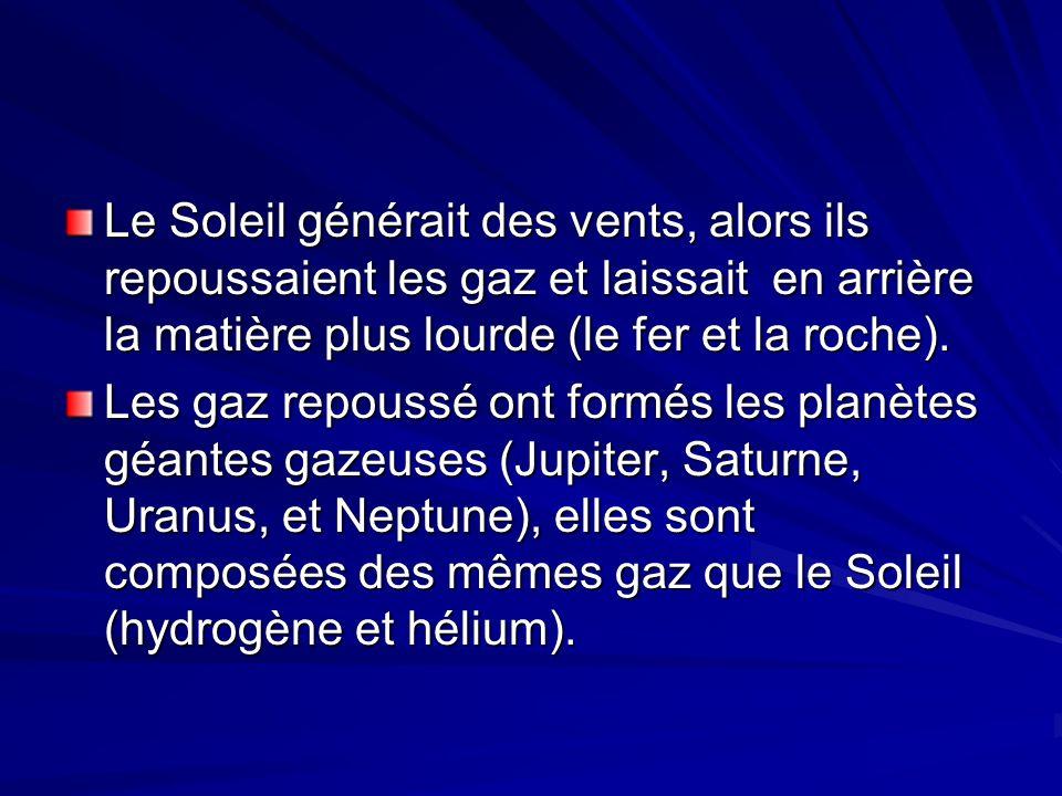 Les planètes telluriques sont nées des débris de matière solide (fer et roche).