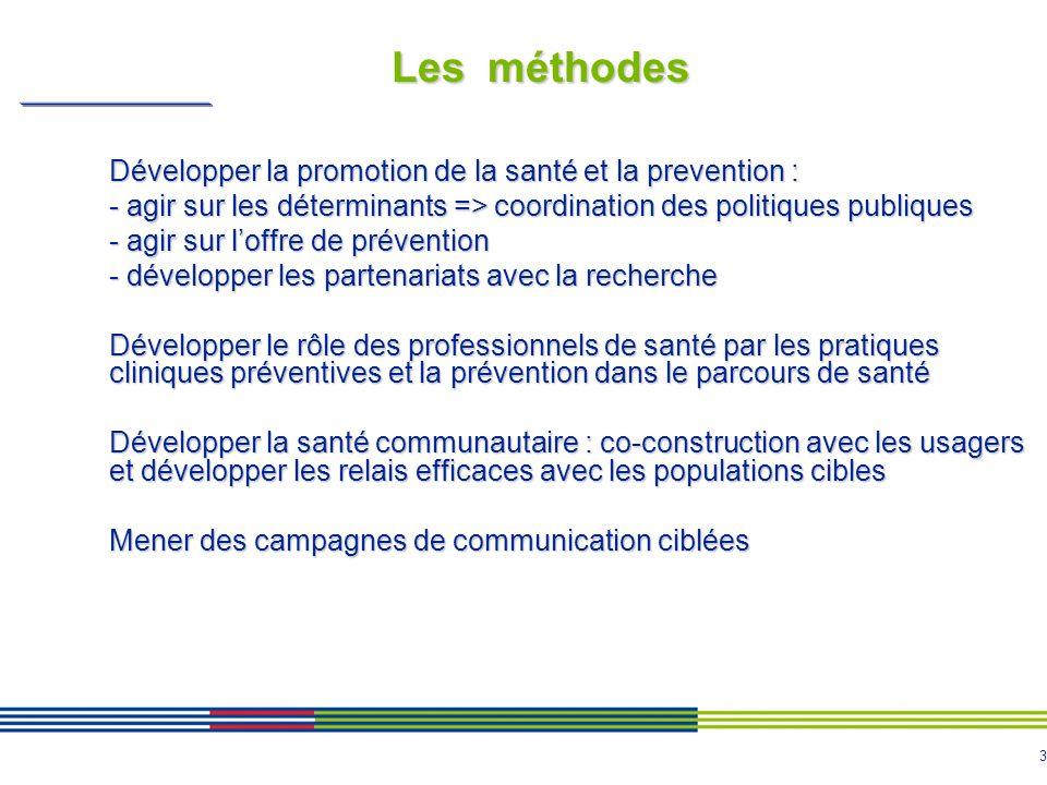 3 Les méthodes Développer la promotion de la santé et la prevention : - agir sur les déterminants => coordination des politiques publiques - agir sur
