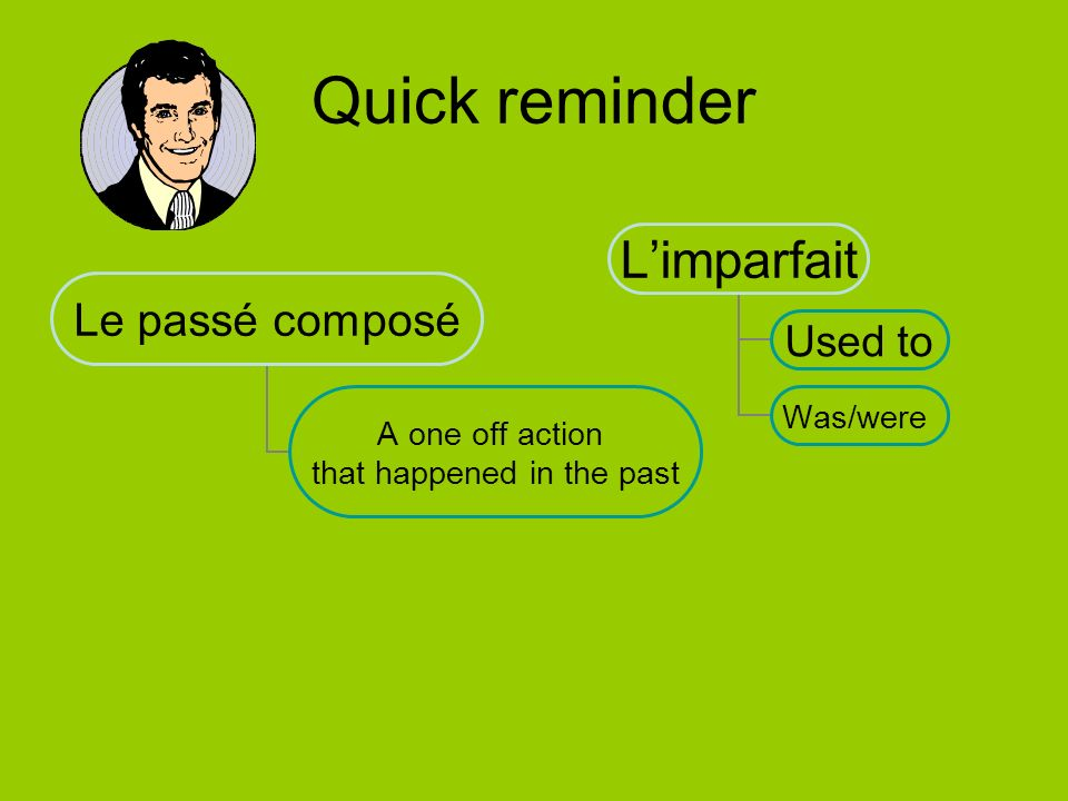 Quick reminder Le passé composé A one off action that happened in the past Limparfait Used to Was/were