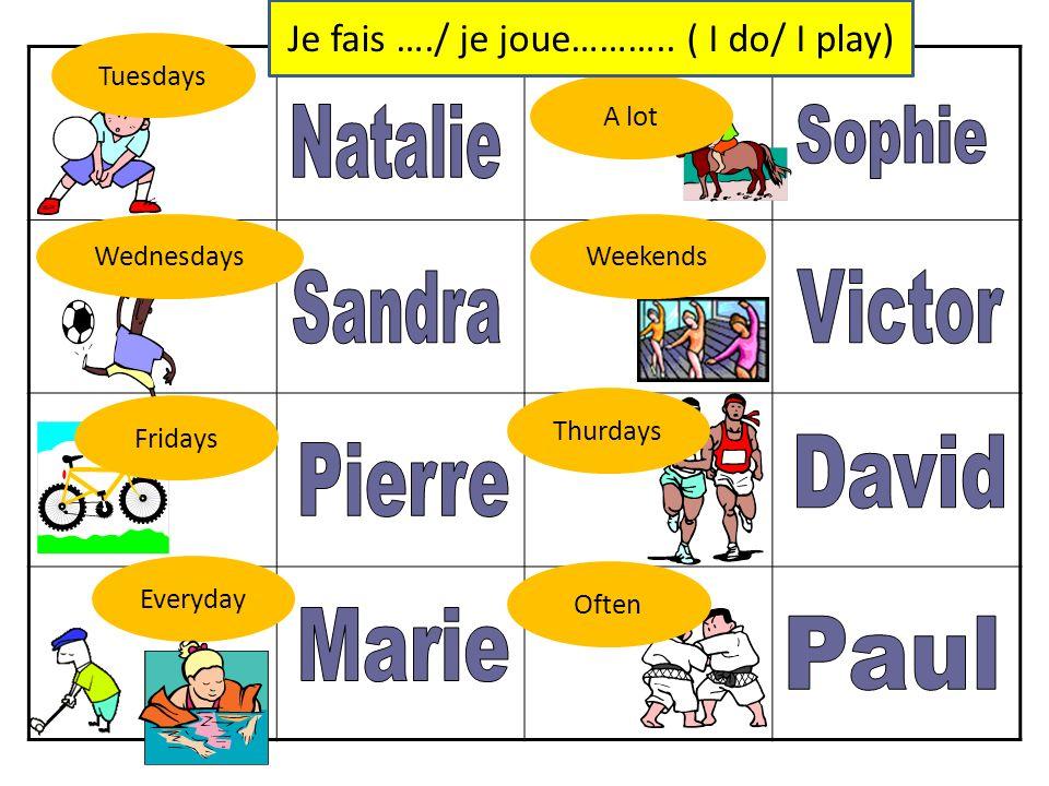 A lot Often Thurdays Fridays Everyday Tuesdays WednesdaysWeekends Je fais …./ je joue………..
