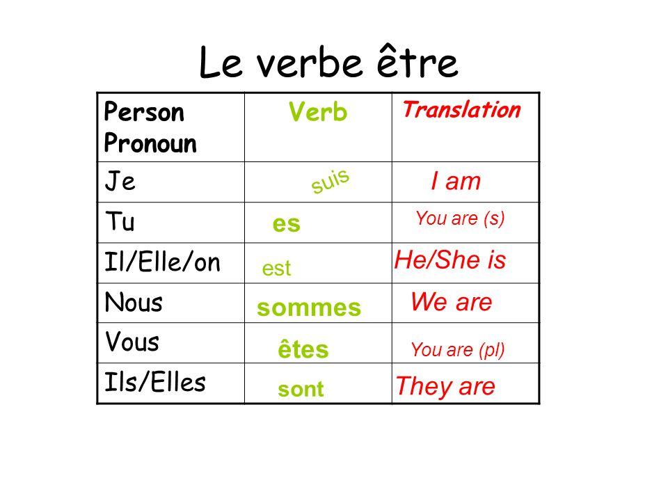 Le verbe être Person Pronoun Verb Translation Je Tu Il/Elle/on Nous Vous Ils/Elles I am es sommes êtes He/She is They are sont suis est You are (pl) You are (s) We are