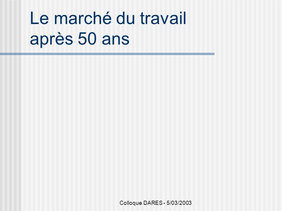 Colloque DARES - 5/03/2003 Le marché du travail après 50 ans