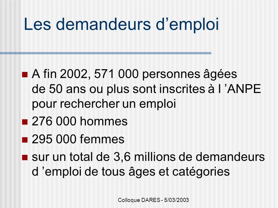 Colloque DARES - 5/03/2003 Les demandeurs demploi A fin 2002, 571 000 personnes âgées de 50 ans ou plus sont inscrites à l ANPE pour rechercher un emp