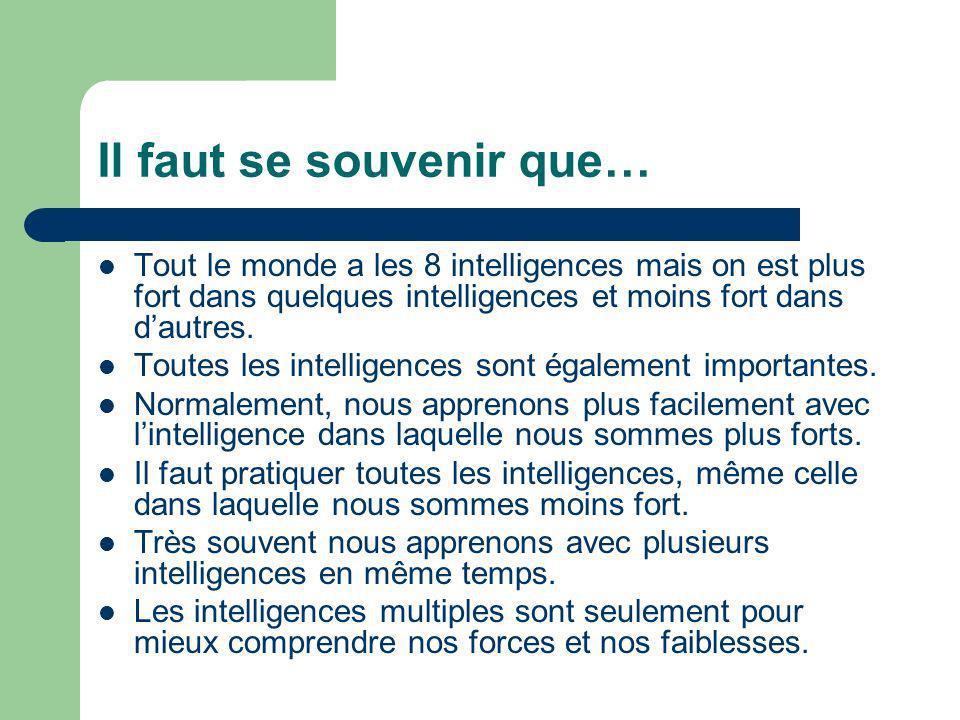 Il faut se souvenir que… Tout le monde a les 8 intelligences mais on est plus fort dans quelques intelligences et moins fort dans dautres. Toutes les