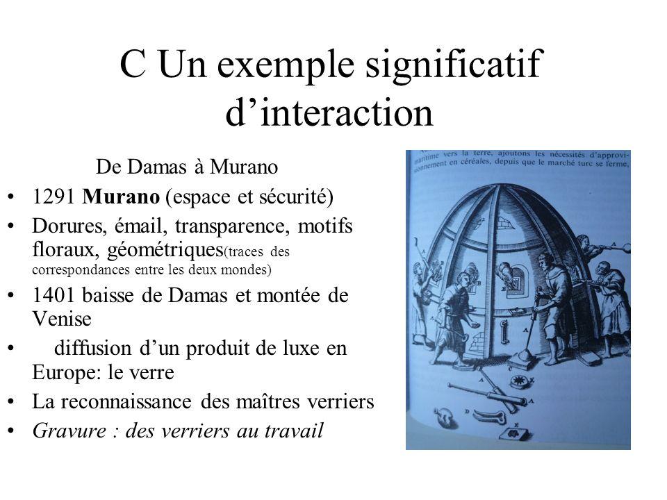 C Un exemple significatif dinteraction De Damas à Murano 1291 Murano (espace et sécurité) Dorures, émail, transparence, motifs floraux, géométriques (