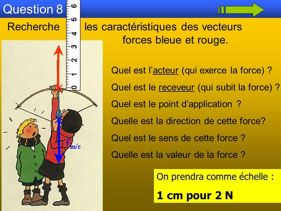 Question 8 Recherche les caractéristiques des vecteurs forces bleue et rouge. Quel est lacteur (qui exerce la force) ? Quel est le receveur (qui subit