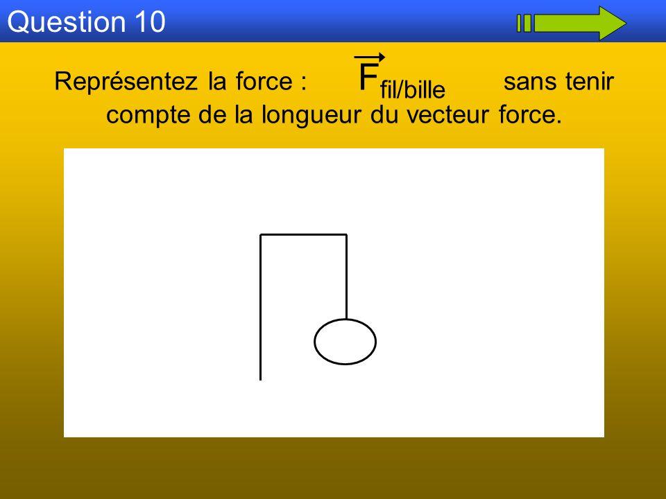 Question 10 Représentez la force : F fil/bille sans tenir compte de la longueur du vecteur force.