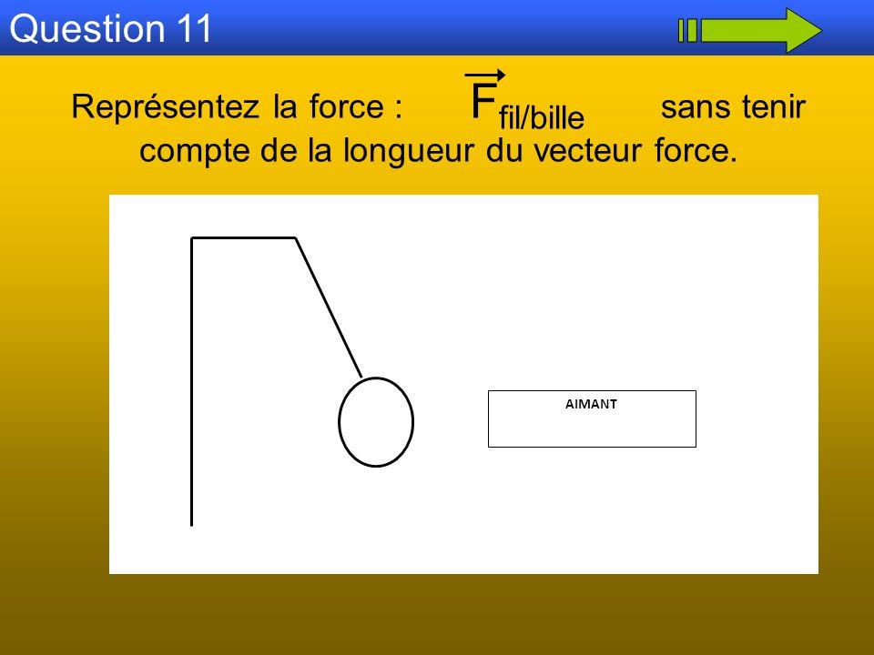 Question 11 Représentez la force : F fil/bille sans tenir compte de la longueur du vecteur force. AIMANT