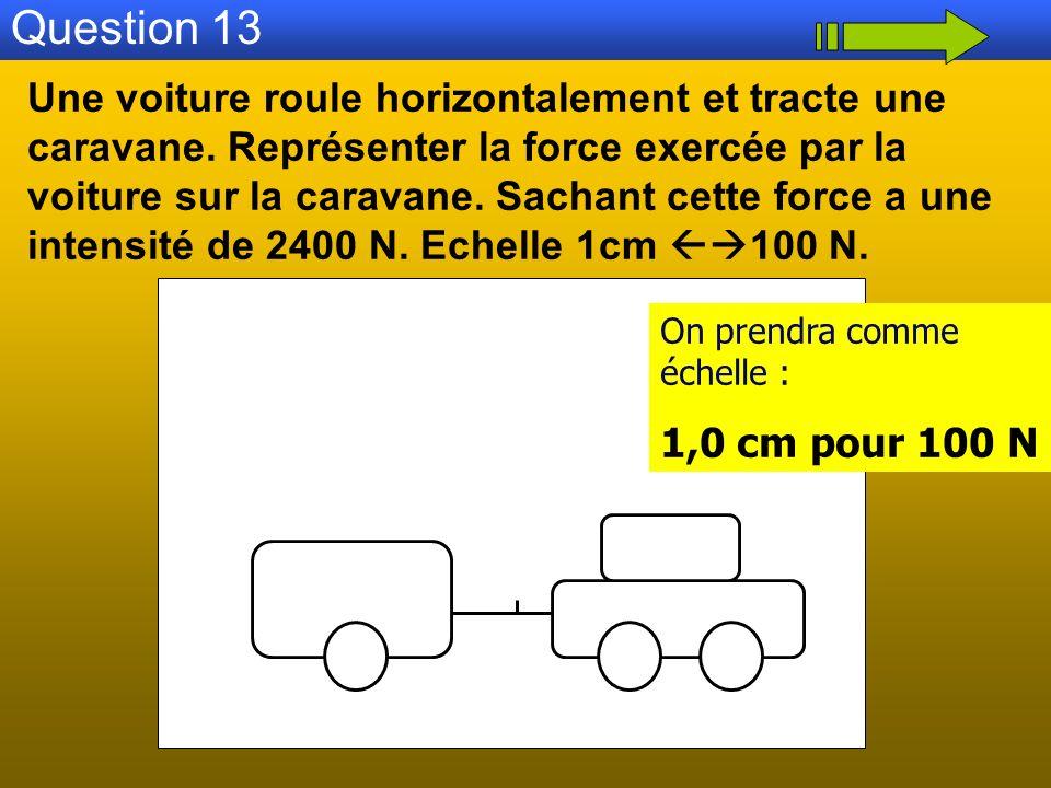 Question 13 Une voiture roule horizontalement et tracte une caravane. Représenter la force exercée par la voiture sur la caravane. Sachant cette force