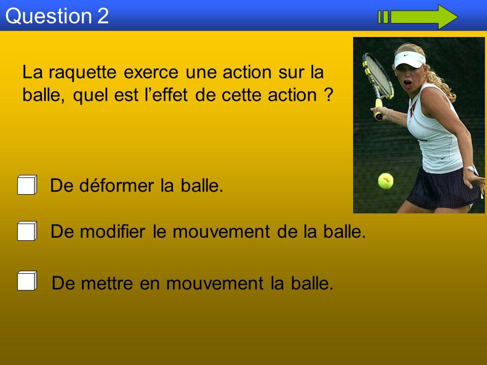 La raquette exerce une action sur la balle, quel est leffet de cette action ? Question 2 De mettre en mouvement la balle. De modifier le mouvement de