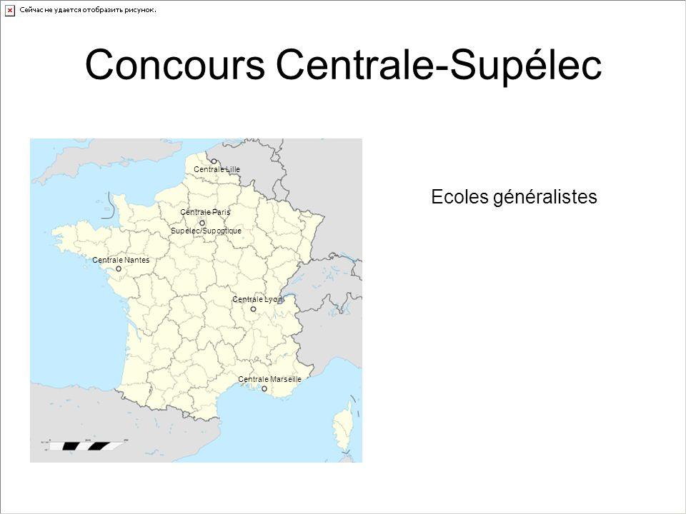 Concours Centrale-Supélec Centrale Paris Supelec/Supoptique Centrale Lille Centrale Marseille Centrale Lyon Centrale Nantes Ecoles généralistes