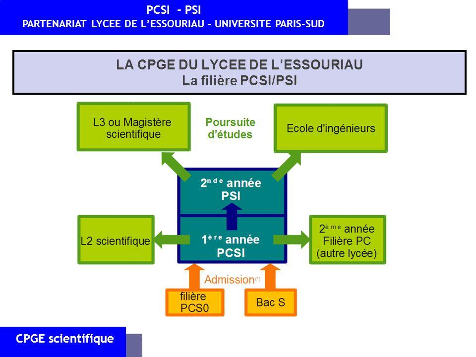 UFR des Sciences d Orsay (1 jour/semaine) : Lycée l Essouriau (4,5 jours/semaine) : Sy déroulent la majorité des cours, les colles et les TP de Sciences de lIngénieur TP de Physique et de Chimie Cours/TD TIPE CPGE scientifique PCSI - PSI PARTENARIAT LYCEE DE LESSOURIAU – UNIVERSITE PARIS-SUD LA CPGE DU LYCEE DE LESSOURIAU Un enseignement sur 2 centres