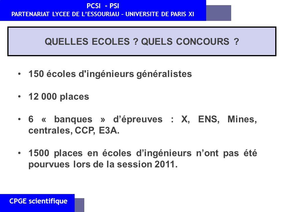 CPGE scientifique PCSI - PSI PARTENARIAT LYCEE DE LESSOURIAU – UNIVERSITE DE PARIS XI QUELS ENSEIGNEMENTS .