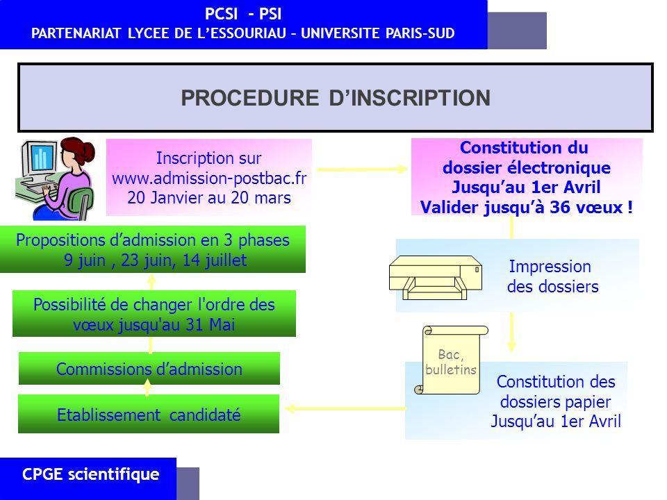 CPGE scientifique PCSI - PSI PARTENARIAT LYCEE DE LESSOURIAU – UNIVERSITE PARIS-SUD PROCEDURE DINSCRIPTION Etablissement candidaté Commissions dadmiss