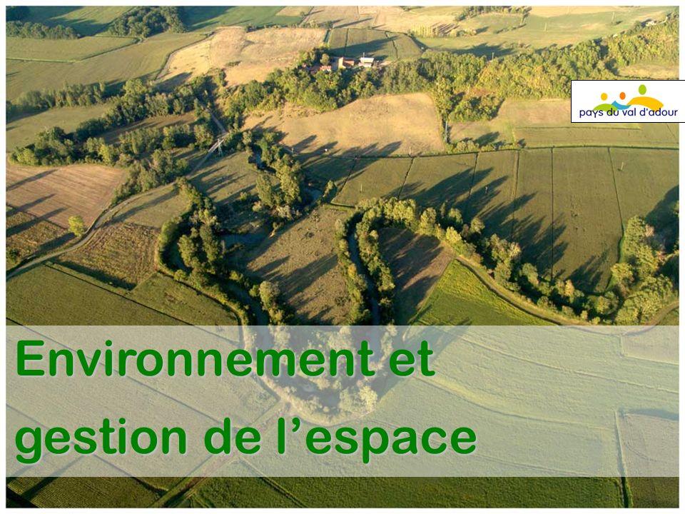 Environnement et gestion de lespace