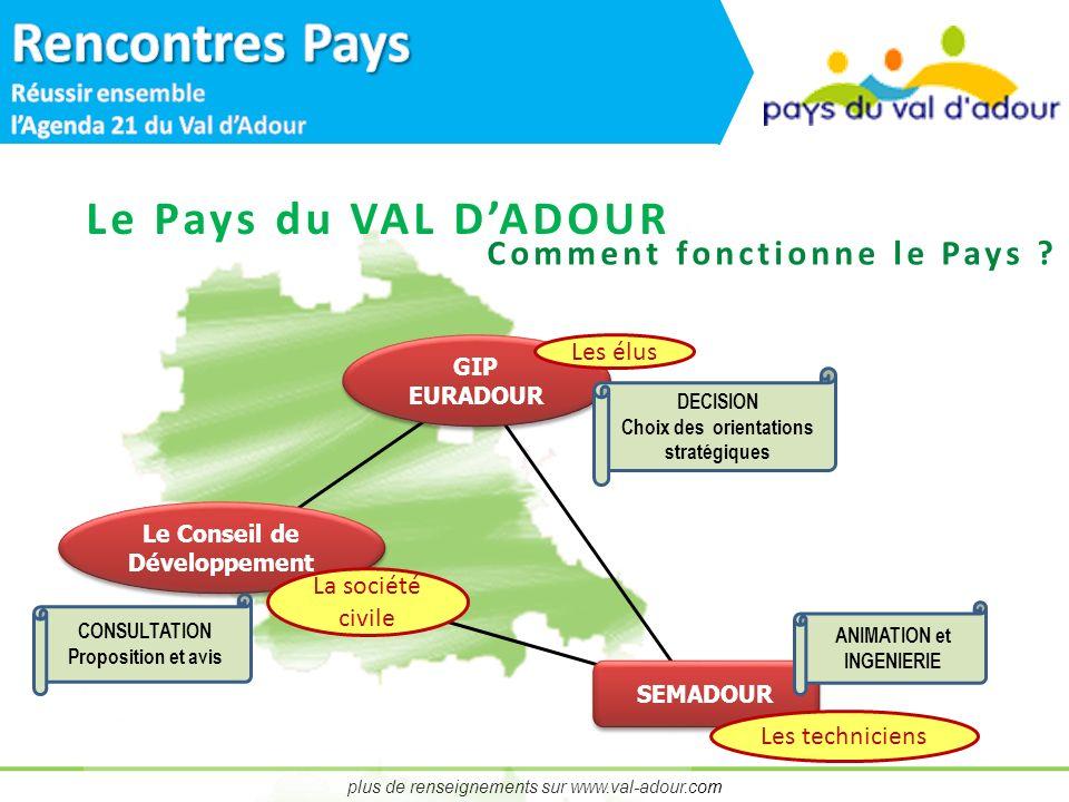plus de renseignements sur www.val-adour.com Le Pays du VAL DADOUR Comment fonctionne le Pays .
