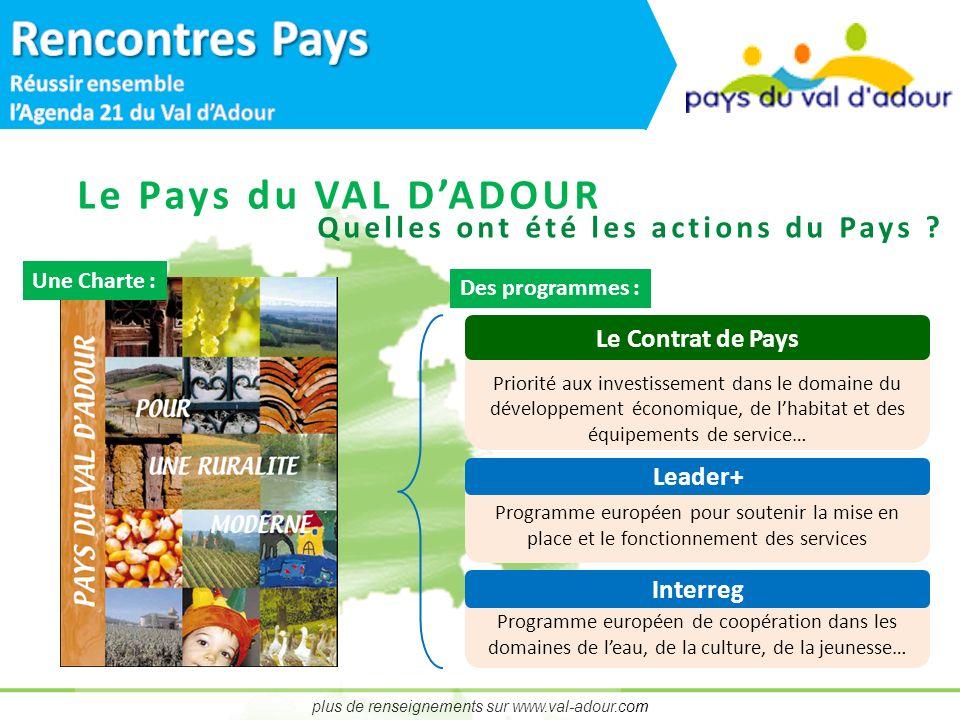 plus de renseignements sur www.val-adour.com Programme européen pour soutenir la mise en place et le fonctionnement des services Priorité aux investissement dans le domaine du développement économique, de lhabitat et des équipements de service… Le Pays du VAL DADOUR Quelles ont été les actions du Pays .