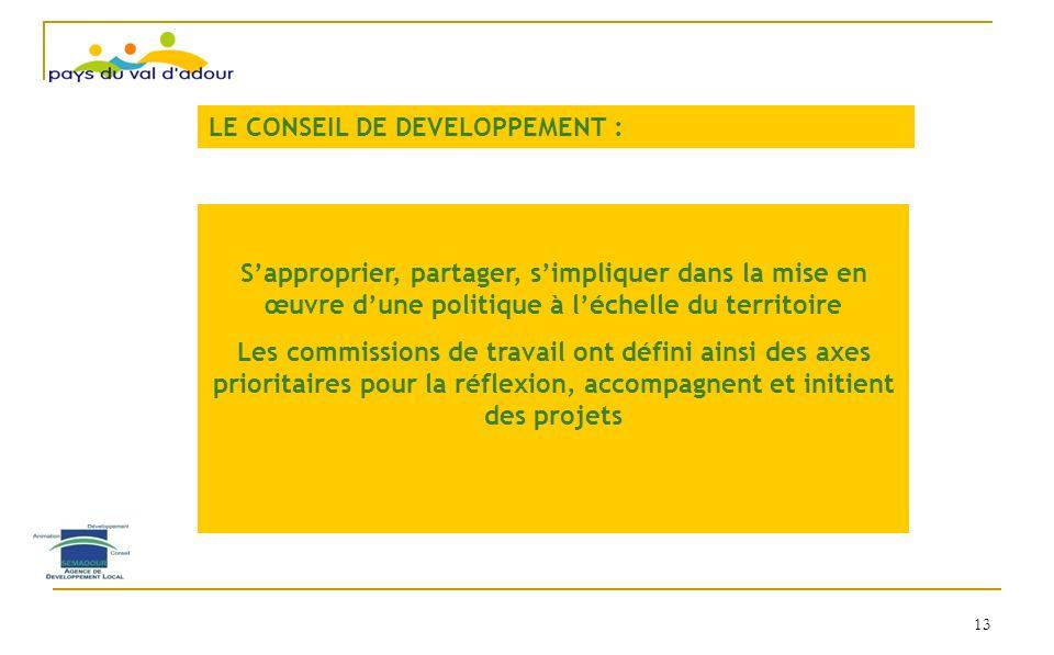 LE CONSEIL DE DEVELOPPEMENT : Sapproprier, partager, simpliquer dans la mise en œuvre dune politique à léchelle du territoire Les commissions de trava