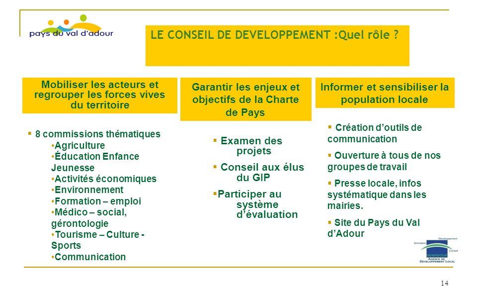 LE CONSEIL DE DEVELOPPEMENT :Quel rôle ? 8 commissions thématiques Agriculture Éducation Enfance Jeunesse Activités économiques Environnement Formatio