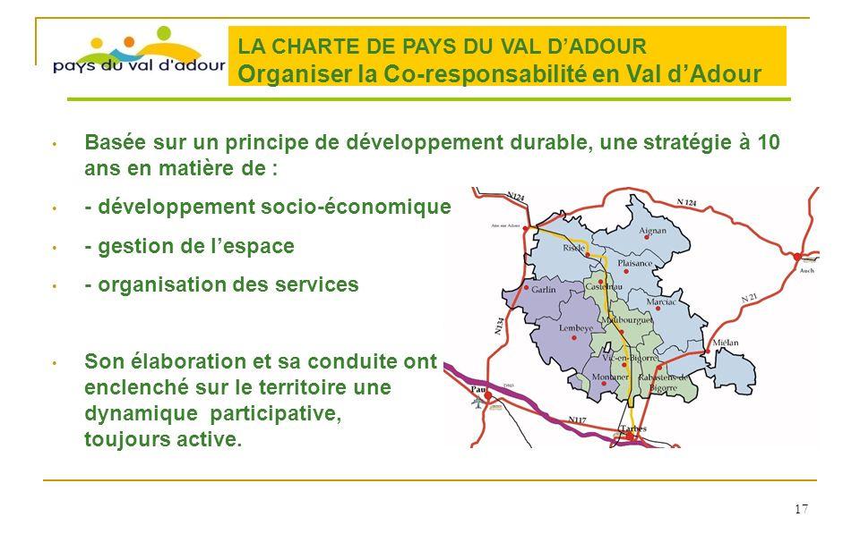 LA CHARTE DE PAYS DU VAL DADOUR Organiser la Co-responsabilité en Val dAdour Basée sur un principe de développement durable, une stratégie à 10 ans en