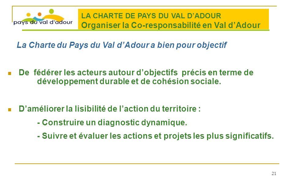 Pour approfondir la Charte de Pays : De fédérer les acteurs autour dobjectifs précis en terme de développement durable et de cohésion sociale. Damélio