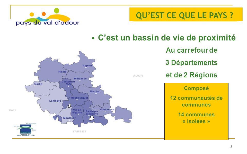 QUEST CE QUE LE PAYS ? Au carrefour de 3 Départements et de 2 Régions Composé 12 communautés de communes 14 communes « isolées » Cest un bassin de vie