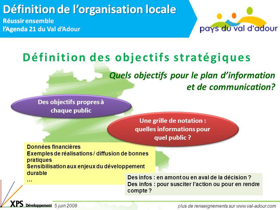 plus de renseignements sur www.val-adour.com 5 juin 2008 Débat 1 Comment et dans quel but informer et mobiliser les acteurs locaux autour du Pays et de lAgenda 21 .