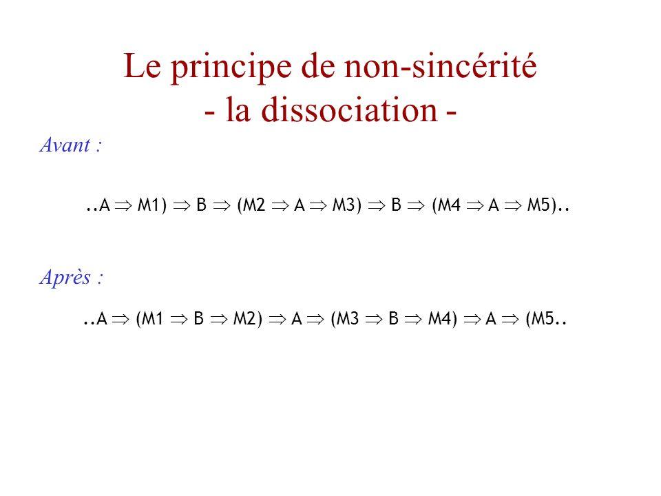 Le principe de non-sincérité - la dissociation - Après :..A M1) B (M2 A M3) B (M4 A M5)..