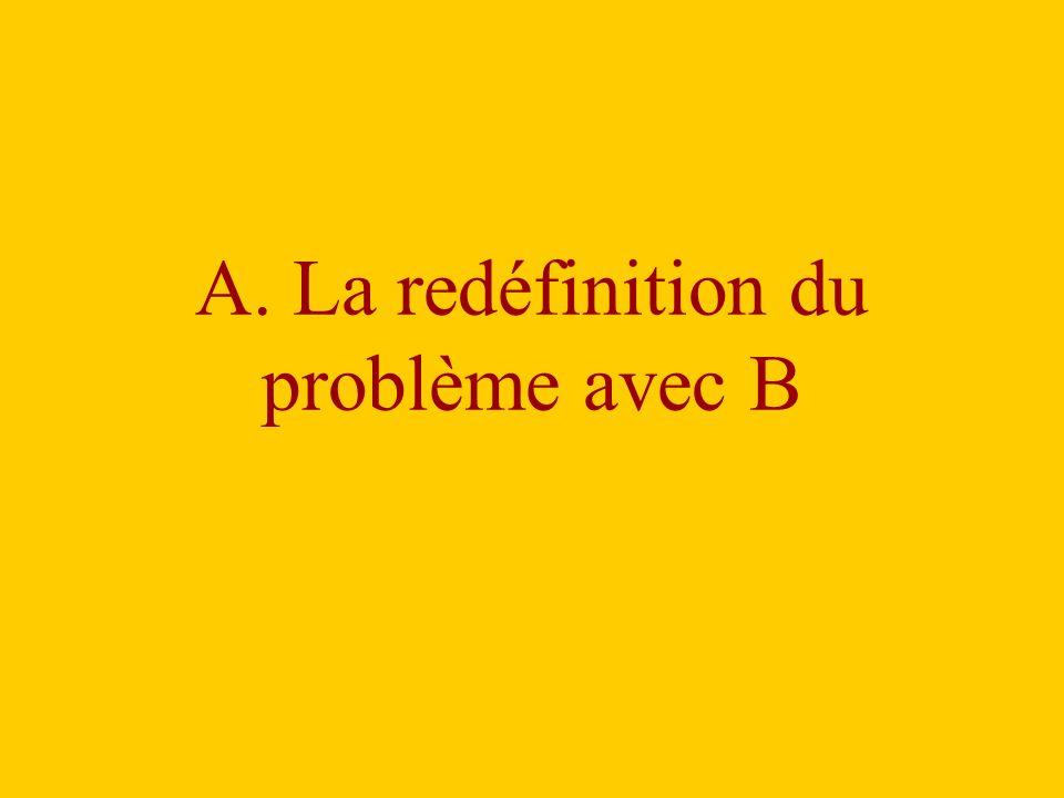 A. La redéfinition du problème avec B