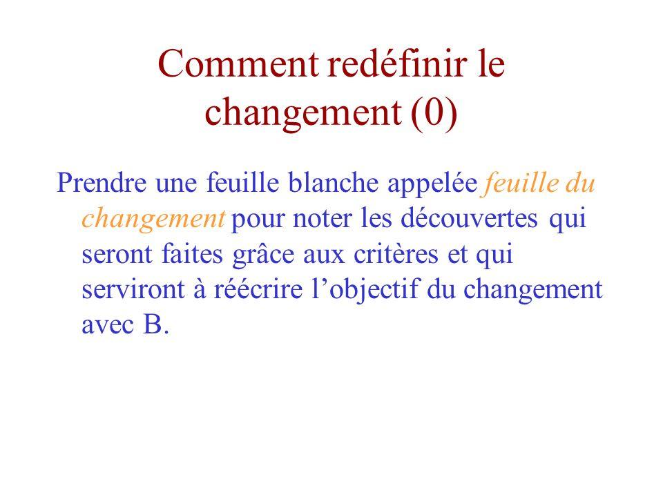 Comment redéfinir le changement (0) Prendre une feuille blanche appelée feuille du changement pour noter les découvertes qui seront faites grâce aux critères et qui serviront à réécrire lobjectif du changement avec B.