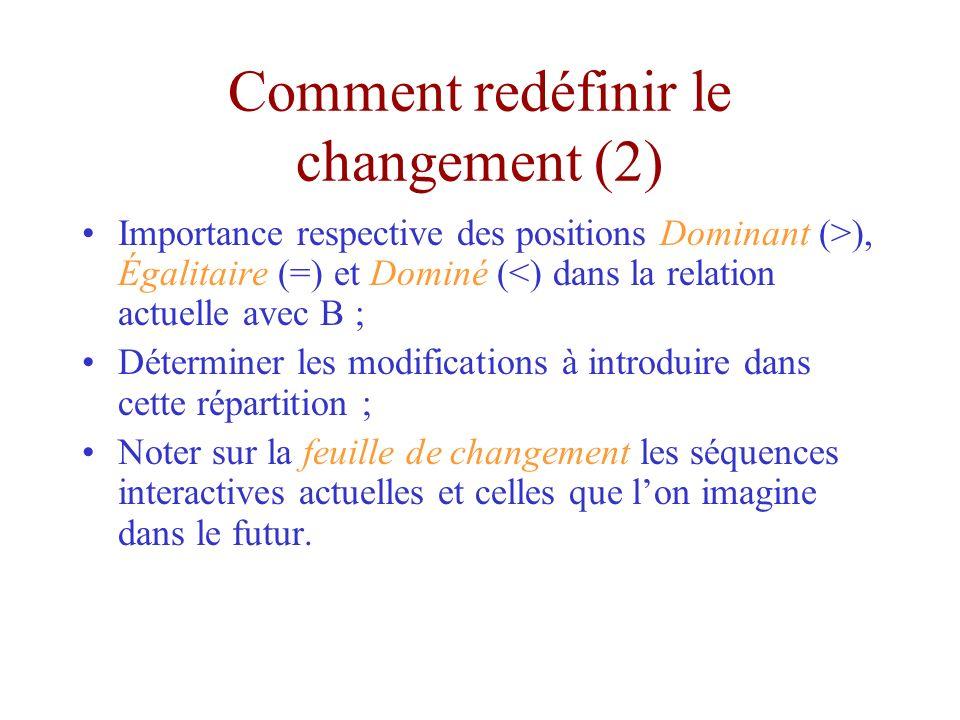 Comment redéfinir le changement (2) Importance respective des positions Dominant (>), Égalitaire (=) et Dominé (<) dans la relation actuelle avec B ; Déterminer les modifications à introduire dans cette répartition ; Noter sur la feuille de changement les séquences interactives actuelles et celles que lon imagine dans le futur.