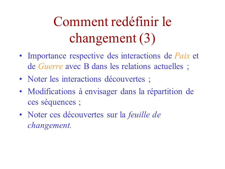 Comment redéfinir le changement (4) Retrouver deux ou trois séquences interactives typiques du problème à résoudre avec B et les écrire ; Observer dans chacune de ces séquences : –Comment vous ponctuez linteraction, –Où se situe le centre de votre intérêt (Je/Nous/Lautre) Quels changements pouvez-vous apporter à cette répartition de critères .