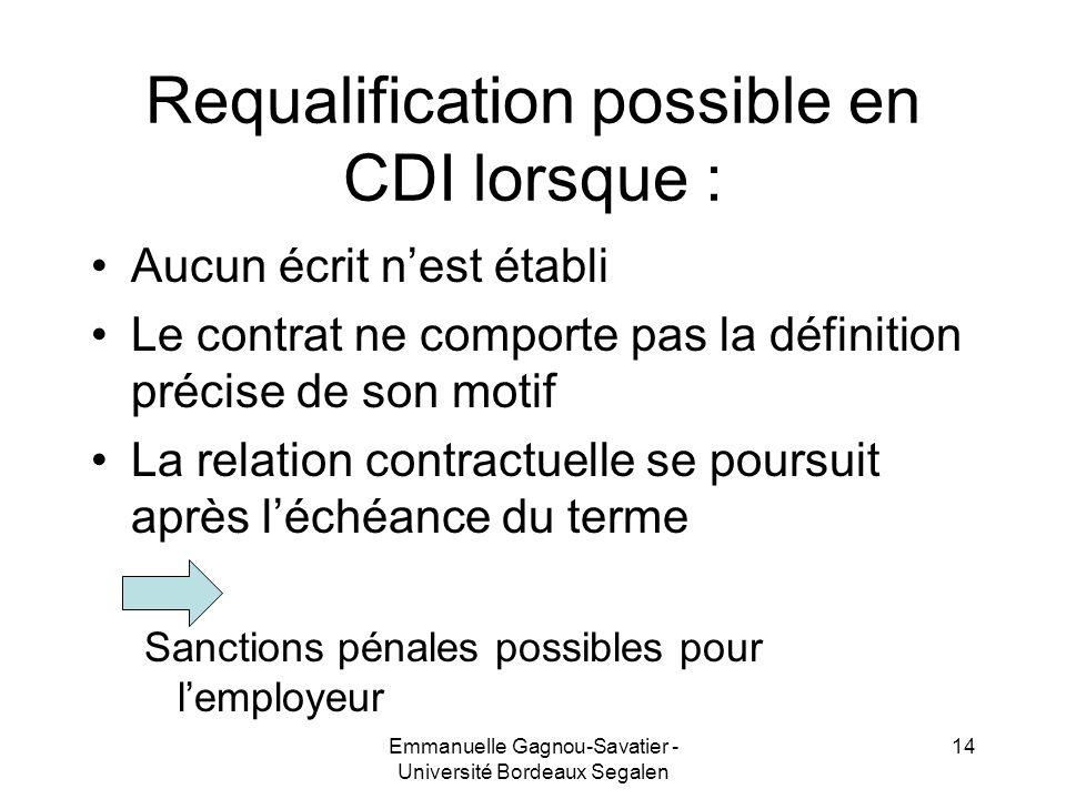 Requalification possible en CDI lorsque : Aucun écrit nest établi Le contrat ne comporte pas la définition précise de son motif La relation contractue