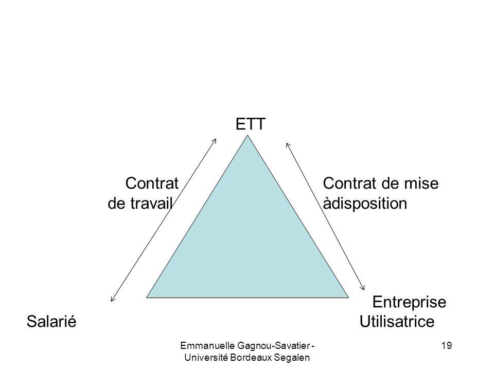 ETT ContratContrat de mise de travailàdisposition Entreprise Salarié Utilisatrice Salarié 19Emmanuelle Gagnou-Savatier - Université Bordeaux Segalen