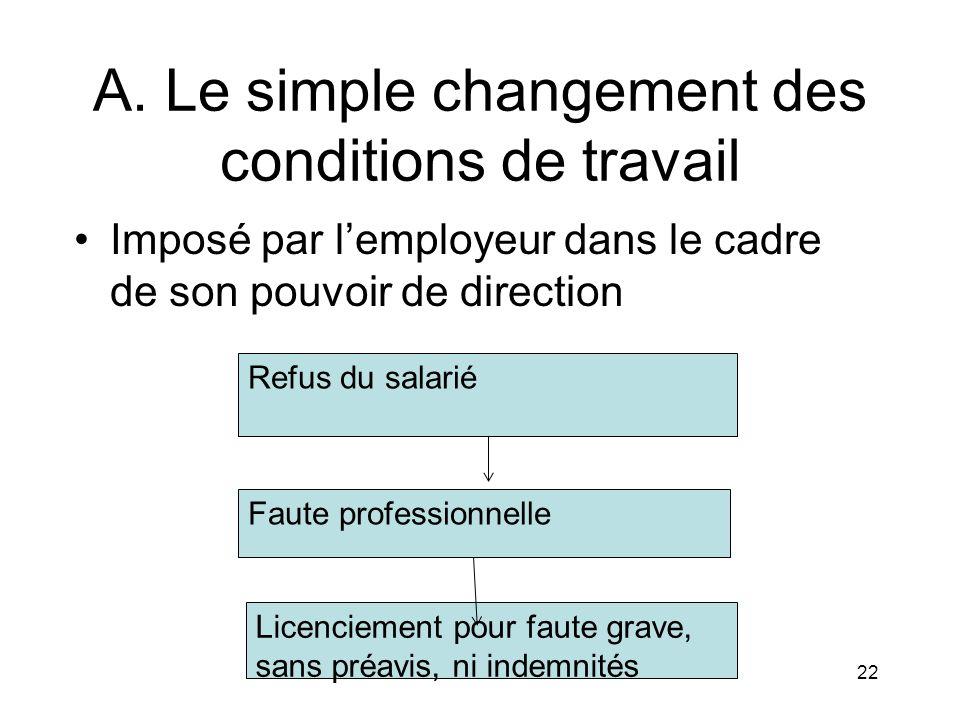 A. Le simple changement des conditions de travail Imposé par lemployeur dans le cadre de son pouvoir de direction Refus du salarié Faute professionnel