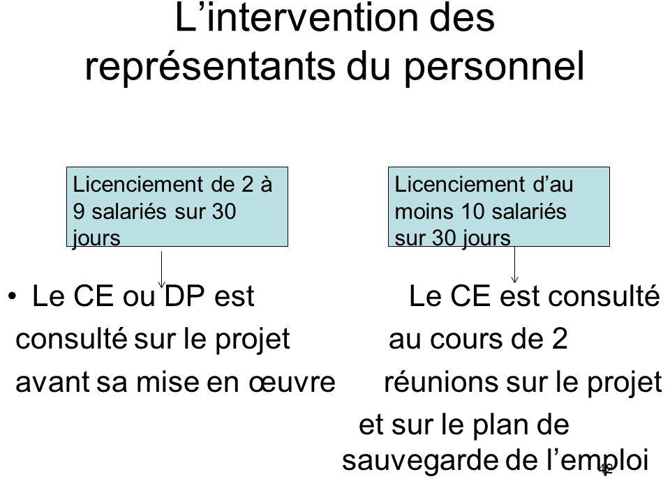 Lintervention des représentants du personnel Le CE ou DP estLe CE est consulté consulté sur le projet au cours de 2 avant sa mise en œuvre réunions su