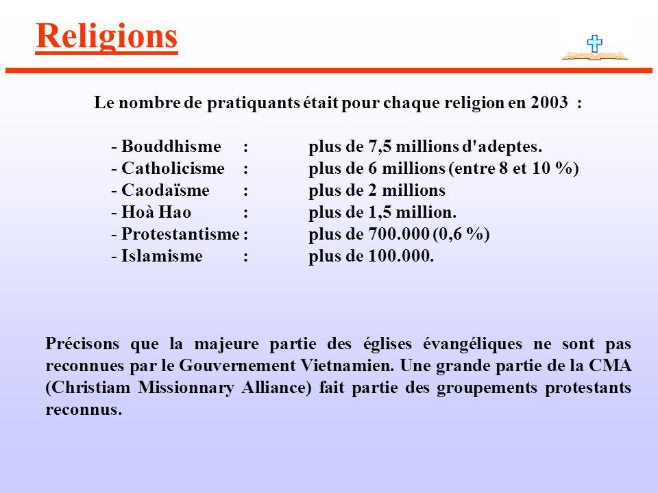 Religions Le nombre de pratiquants était pour chaque religion en 2003 : - Bouddhisme : plus de 7,5 millions d adeptes.