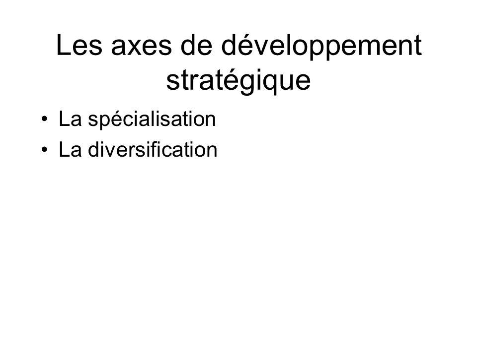 La spécialisation Définition Avantages Inconvénients Politiques de spécialisation : expansion du métier
