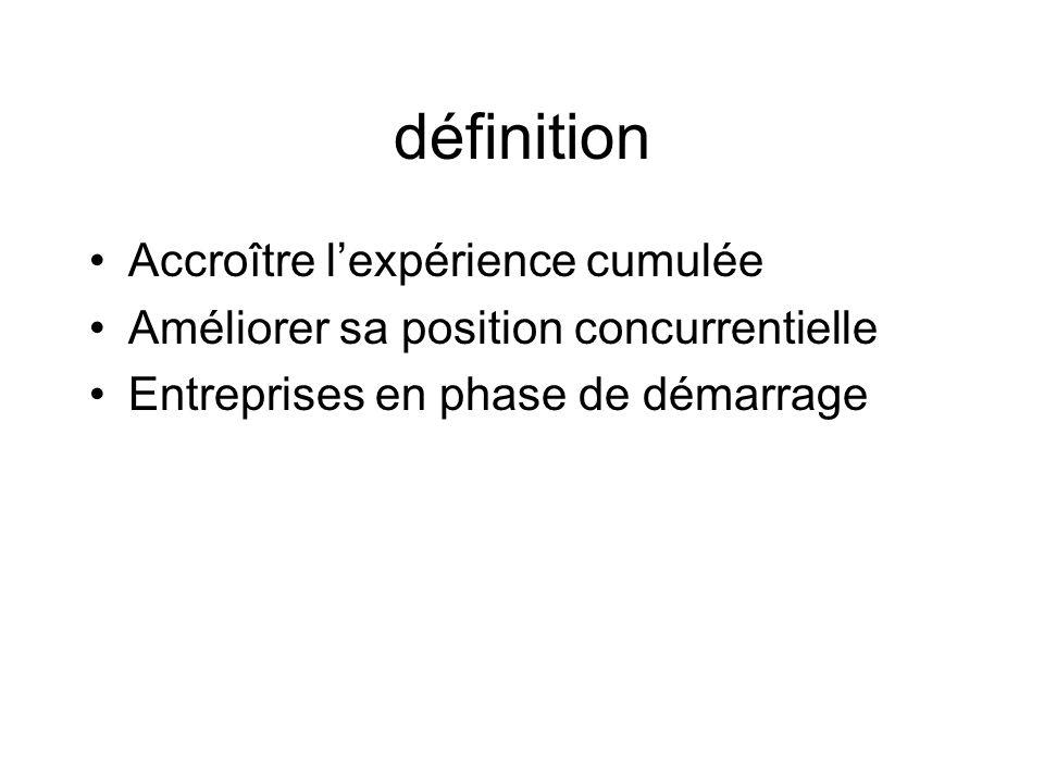 Les formes de la diversification La diversification verticale La diversification concentrique La diversification conglomérale