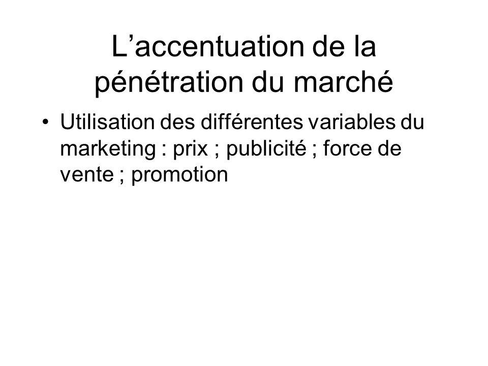 Lattaque de nouveaux marchés Lexpansion géographique Lélargissement des clientèles