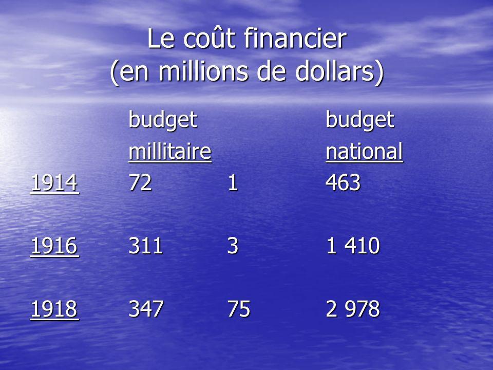 Le coût financier (en millions de dollars) budgetbudget millitairenational 1914721463 191631131 410 1918347752 978