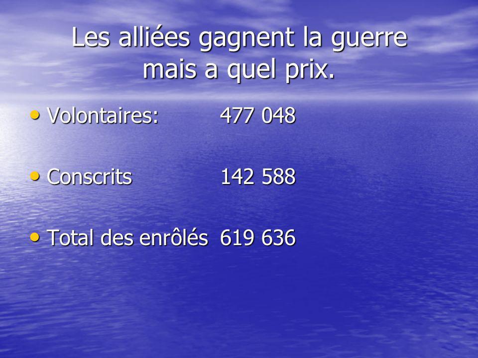 Total des morts 59 544