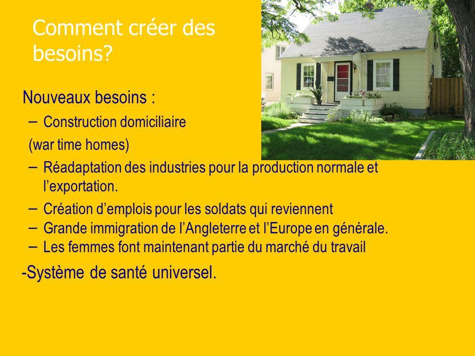 Nouveaux besoins : – – Construction domiciliaire (war time homes) – – Réadaptation des industries pour la production normale et lexportation.