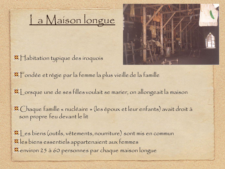 La Maison longue Habitation typique des iroquois Fondée et régie par la femme la plus vieille de la famille Lorsque une de ses filles voulait se marie