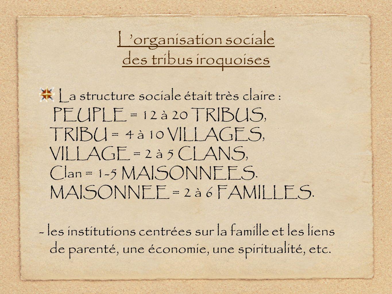 Lorganisation sociale des tribus iroquoises La structure sociale était très claire : PEUPLE = 12 à 20 TRIBUS, TRIBU = 4 à 10 VILLAGES, VILLAGE = 2 à 5