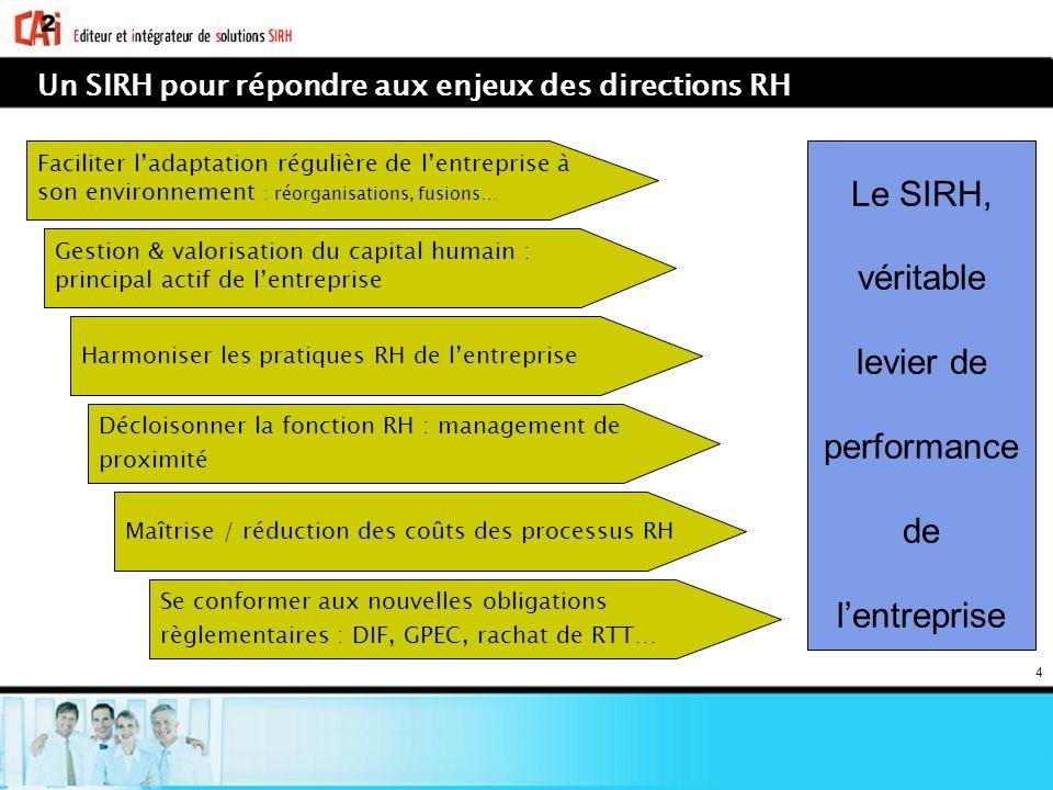 4 Un SIRH pour répondre aux enjeux des directions RH Faciliter ladaptation régulière de lentreprise à son environnement : réorganisations, fusions… Ge