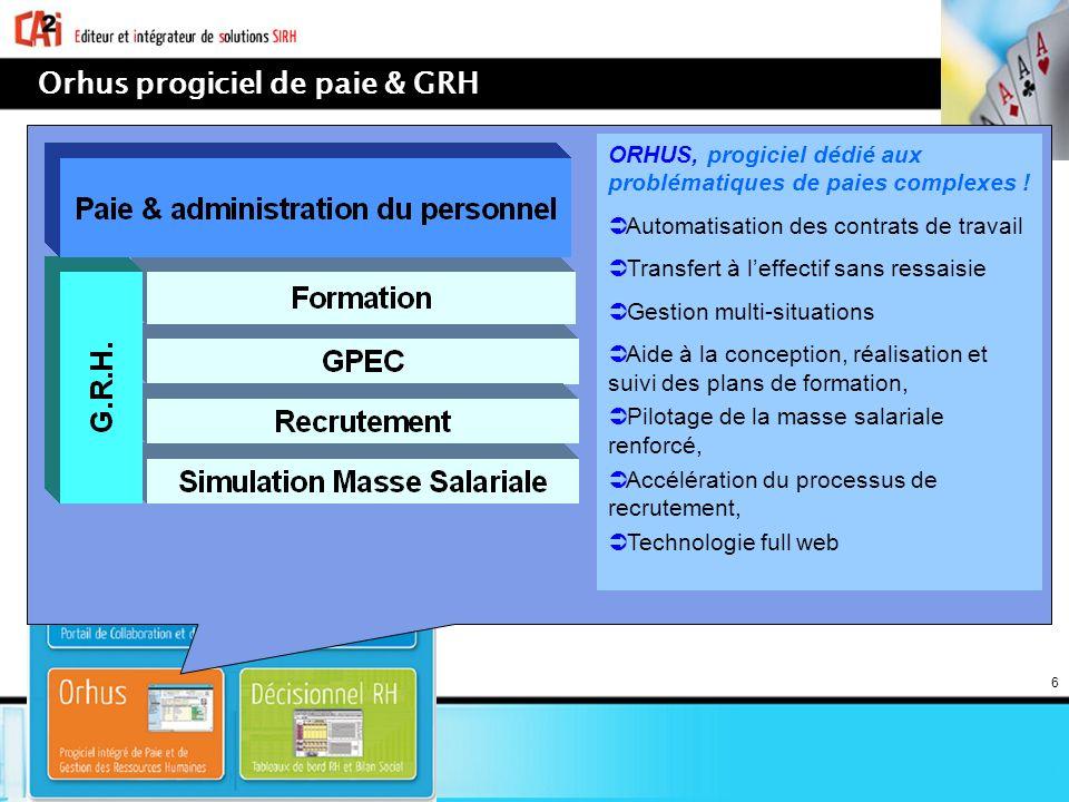 6 Orhus progiciel de paie & GRH ORHUS, progiciel dédié aux problématiques de paies complexes ! Automatisation des contrats de travail Transfert à leff