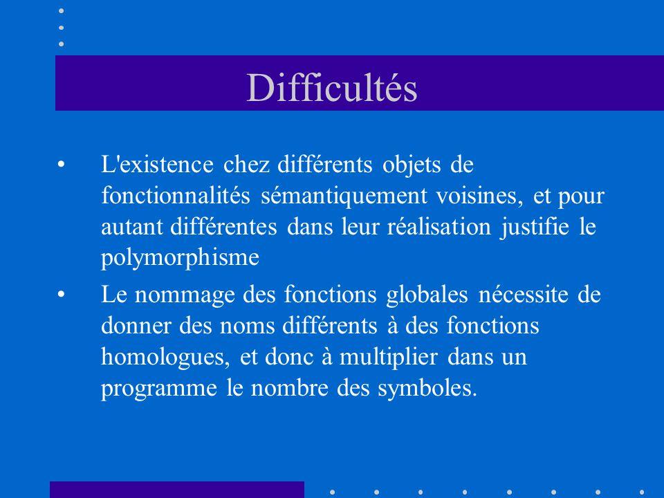 Difficultés L'existence chez différents objets de fonctionnalités sémantiquement voisines, et pour autant différentes dans leur réalisation justifie l